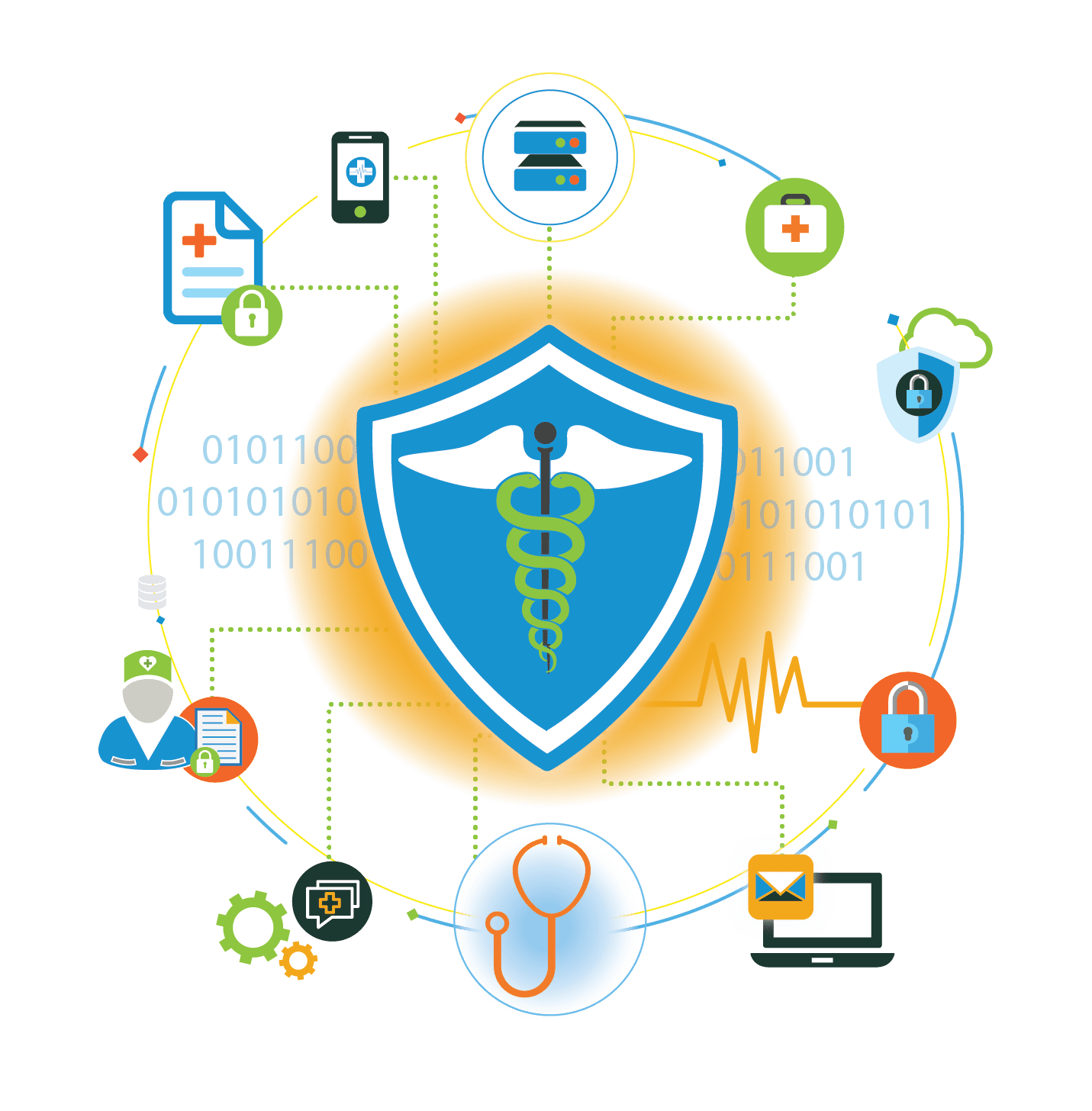 Partage de documents conforme HIPAA